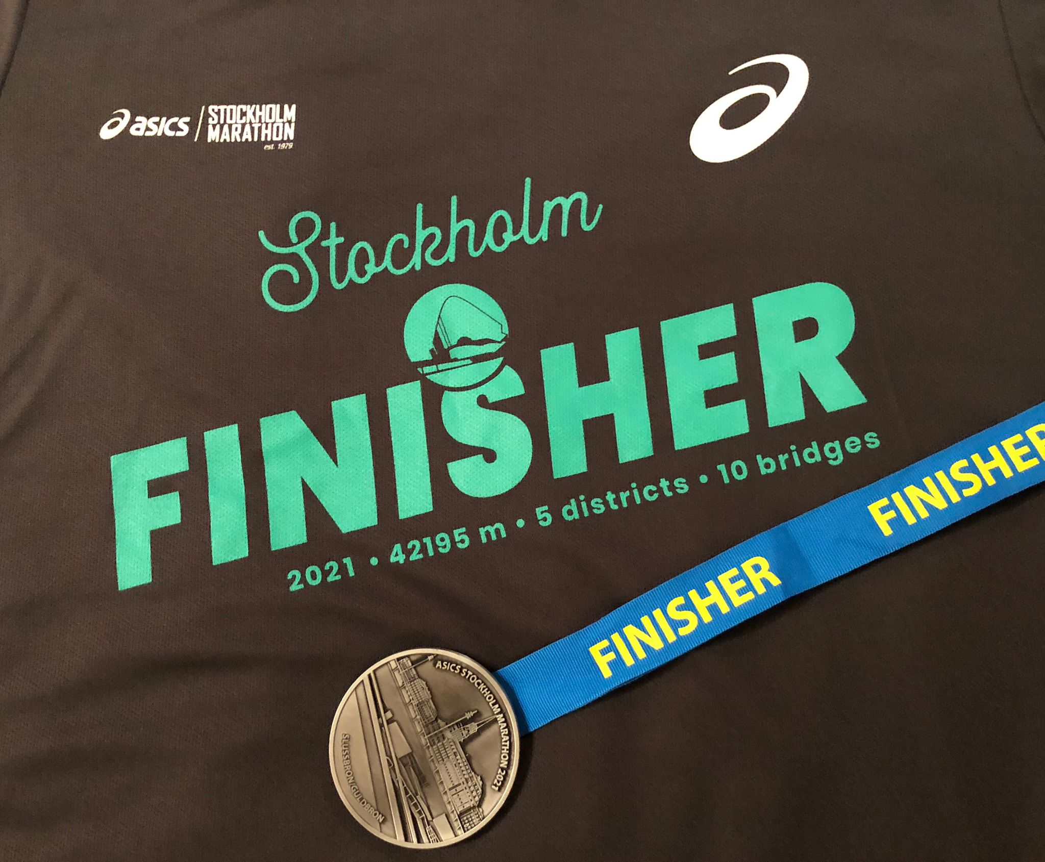 You are currently viewing Stockholm Marathon